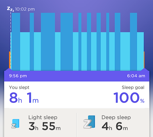 Did I really sleep that much? I don't know. I _do know that I was awake for part of it.